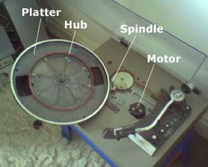 Turntable platter assembly diagram - click for close-up